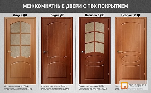 входная дверь с покрытием из пвх