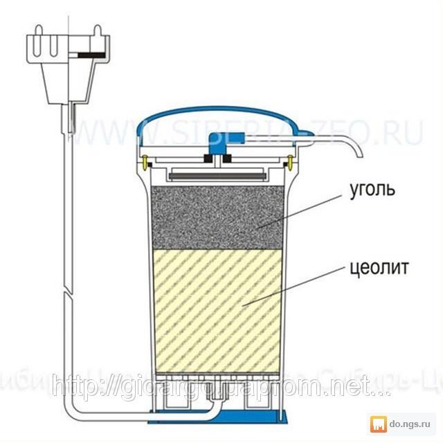 Угольный фильтр в домашних условиях