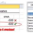 """Субботний практикум «Виртуозное владение Excel"""", Новосибирск"""