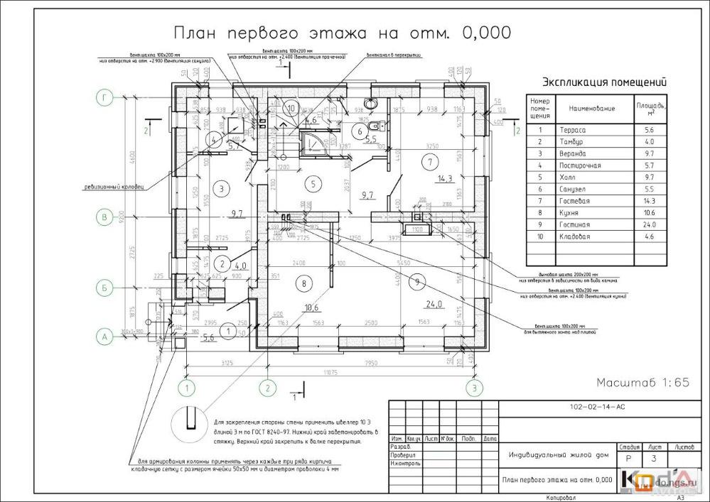 Кухня на заказ в молдове