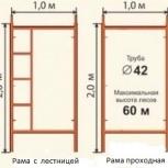 Прокат (аренда) лесов строительных, Новосибирск