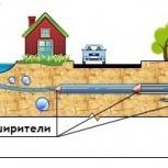 Строительство водопровода, управляемым проколом ГНБ, Новосибирск