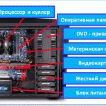 Системный блок на базе Intel Core i3-2100 4 потока по 3100Mhz, Новосибирск
