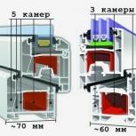 Изготовление пластиковых окон, Новосибирск