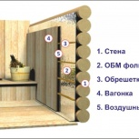 Утепление бани материалом обм (огнезащитный базальтовый материал), Новосибирск