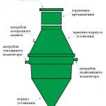 Автономная канализация ЭКО-М-0.8, Новосибирск