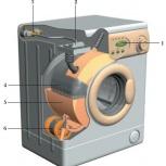 Ремонт стиральных машин, ремонт посудомоечных машин дома, Новосибирск